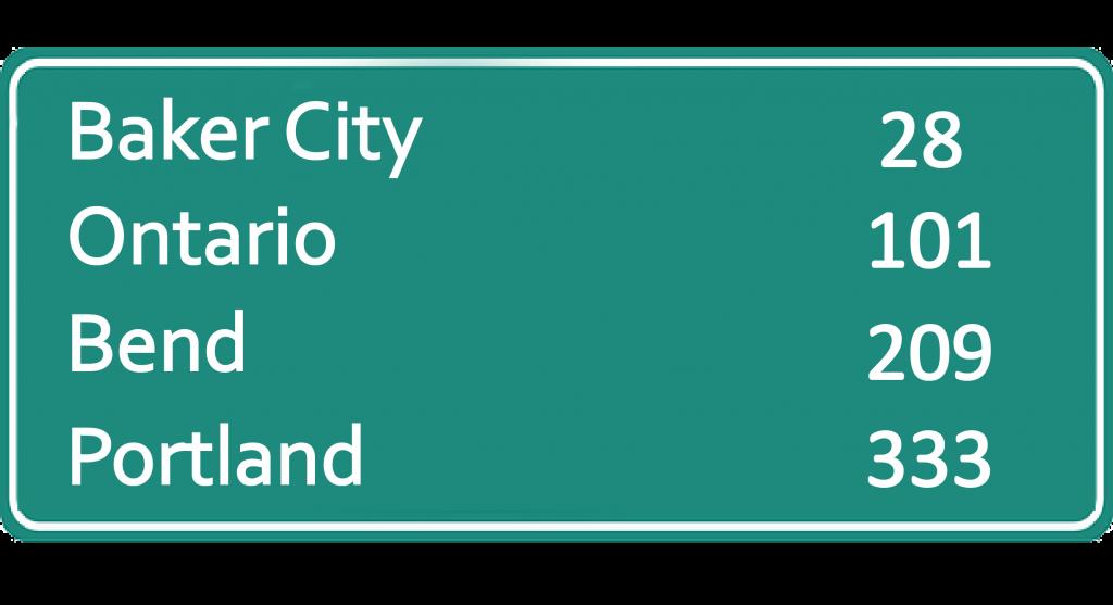Baker City 28 mi Ontario 101 mi Bend 209 mi Portland 333 mi